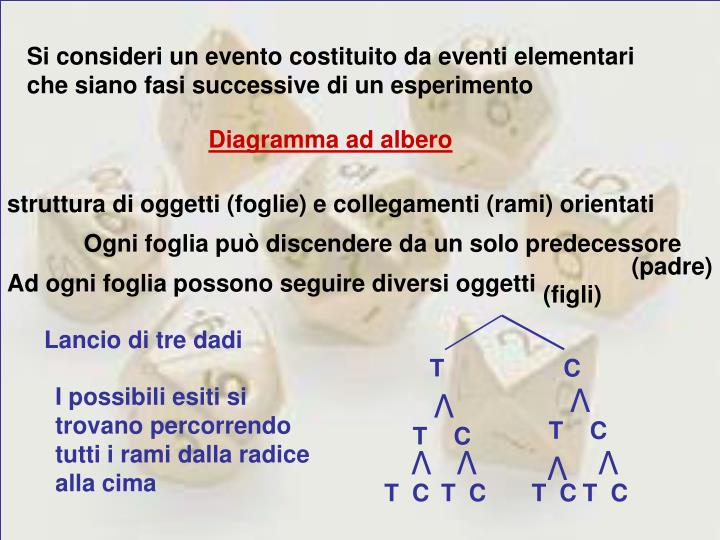 Si consideri un evento costituito da eventi elementari che siano fasi successive di un esperimento