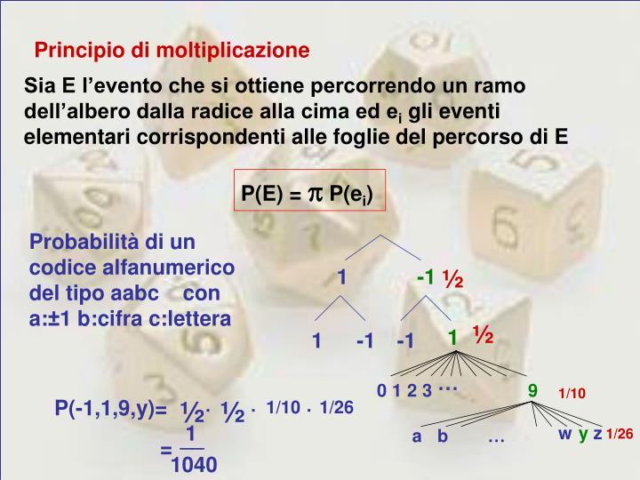 Principio di moltiplicazione