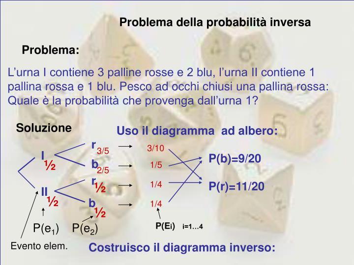 Problema della probabilità inversa