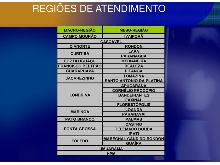REGIÕES DE ATENDIMENTO