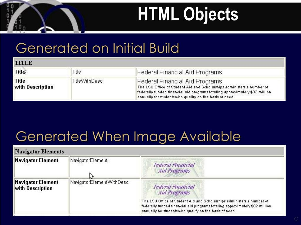 HTML Objects