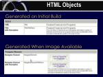 html objects23