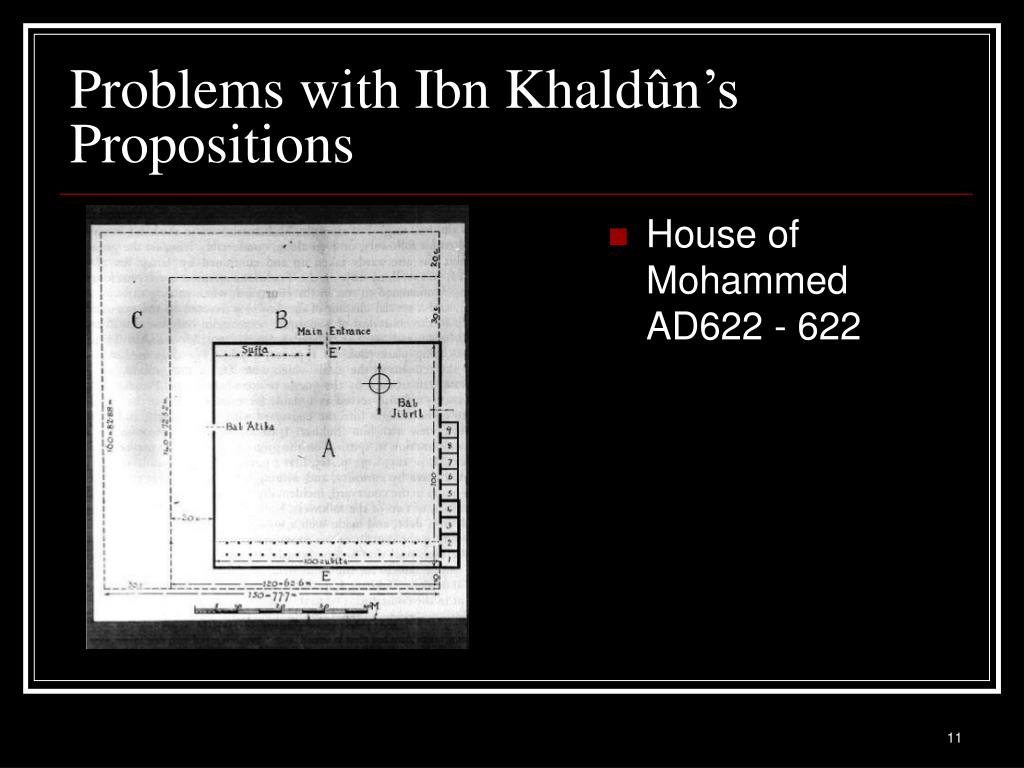 Problems with Ibn Khald