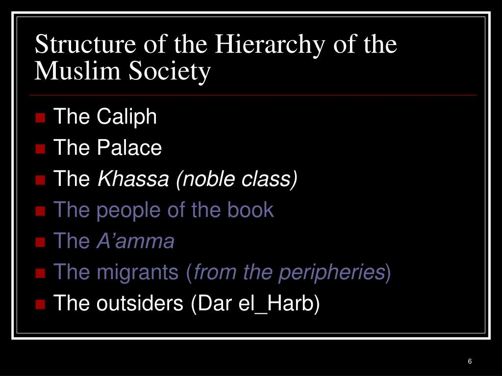 Structure of the Hierarchy of the Muslim Society