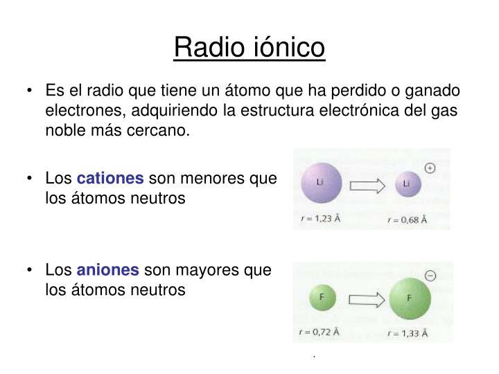 Radio iónico