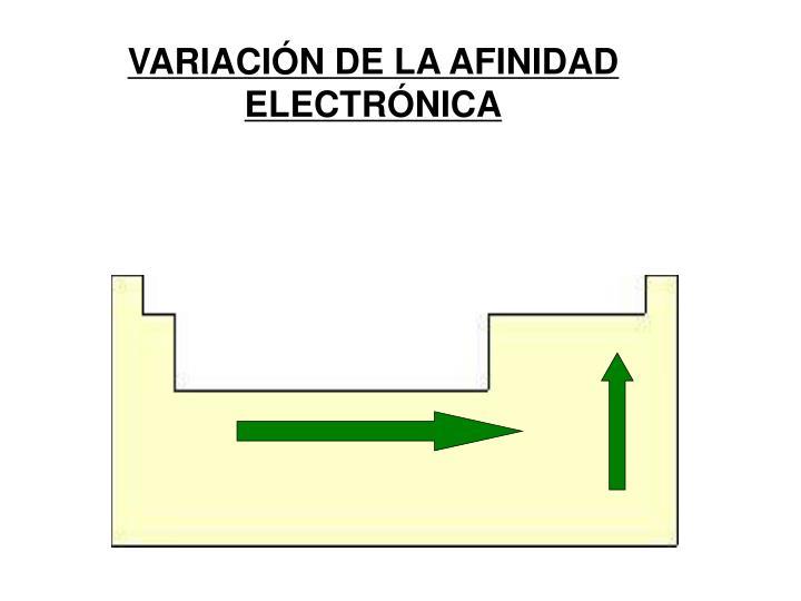 VARIACIÓN DE LA AFINIDAD ELECTRÓNICA