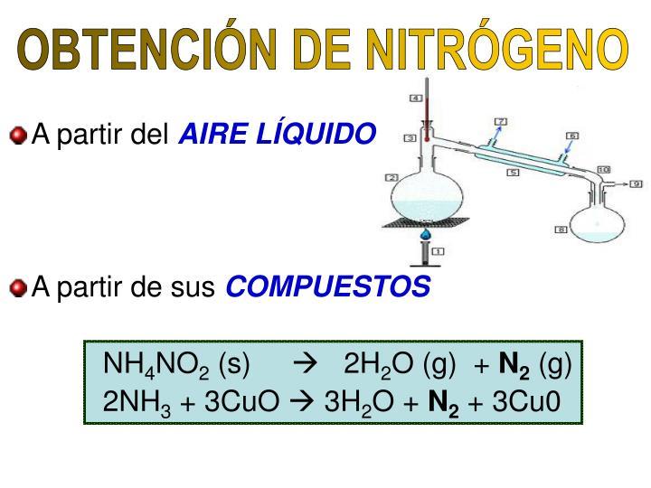 OBTENCIÓN DE NITRÓGENO