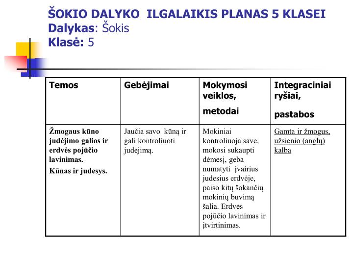 ŠOKIO DALYKO  ILGALAIKIS PLANAS 5 KLASEI