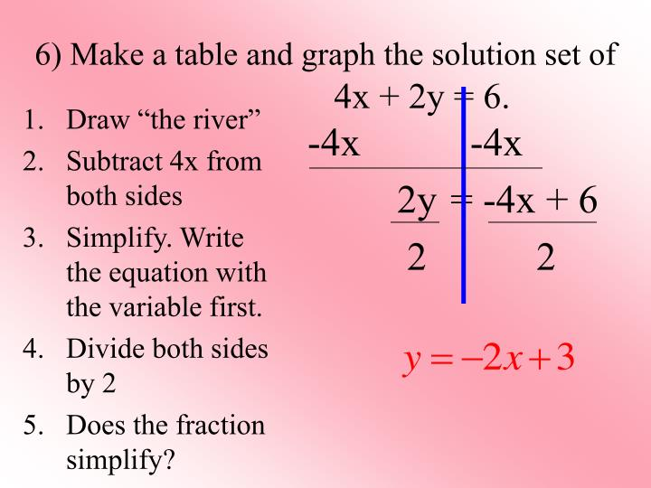 how to make solution set