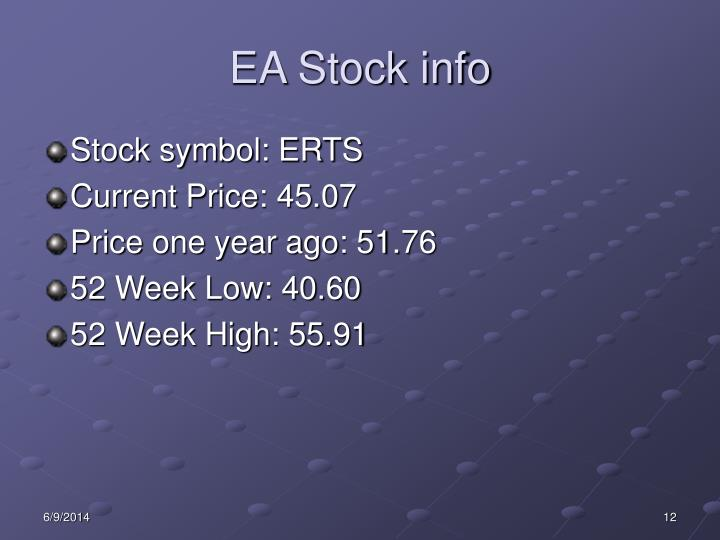 EA Stock info