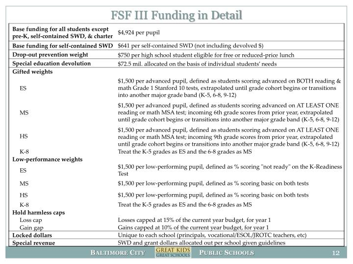 FSF III Funding in Detail