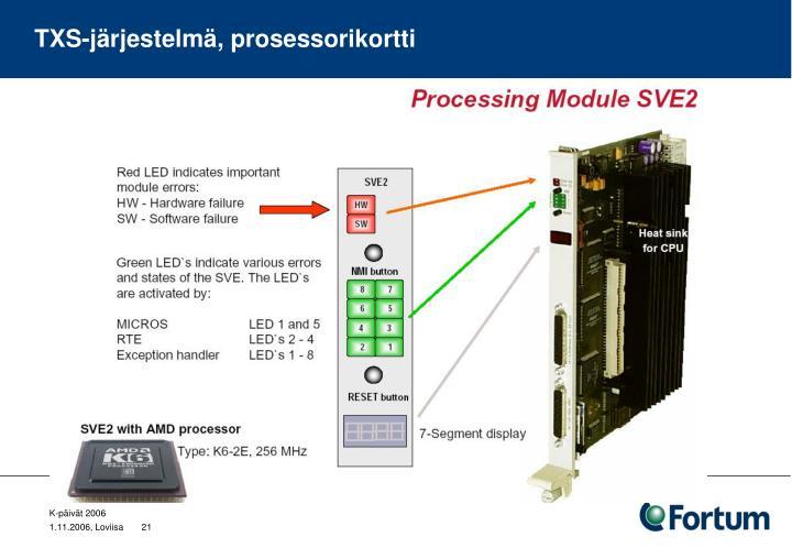 TXS-järjestelmä, prosessorikortti
