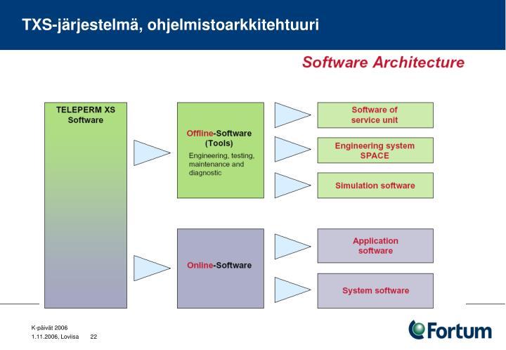 TXS-järjestelmä, ohjelmistoarkkitehtuuri