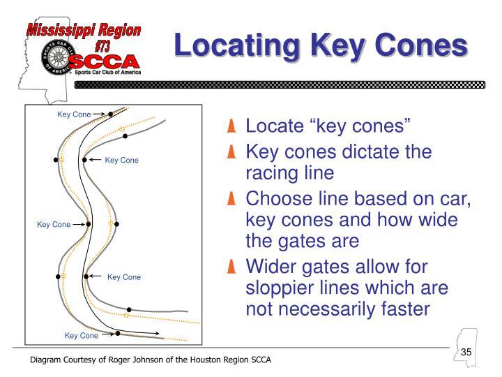 Locating Key Cones