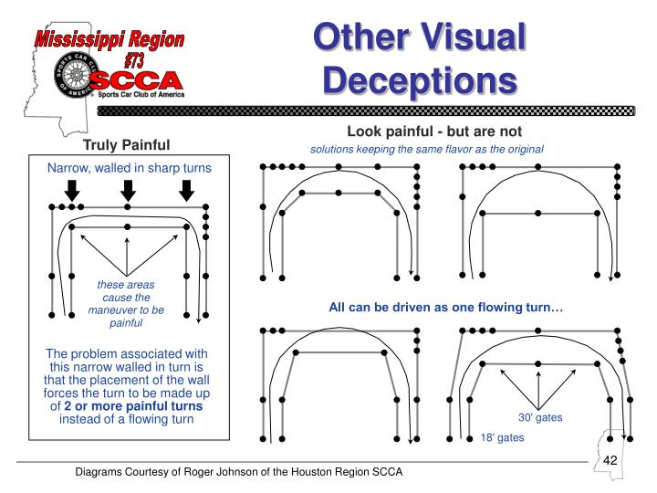 Other Visual Deceptions
