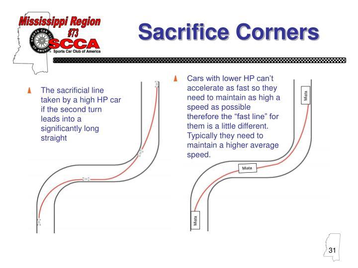 Sacrifice Corners