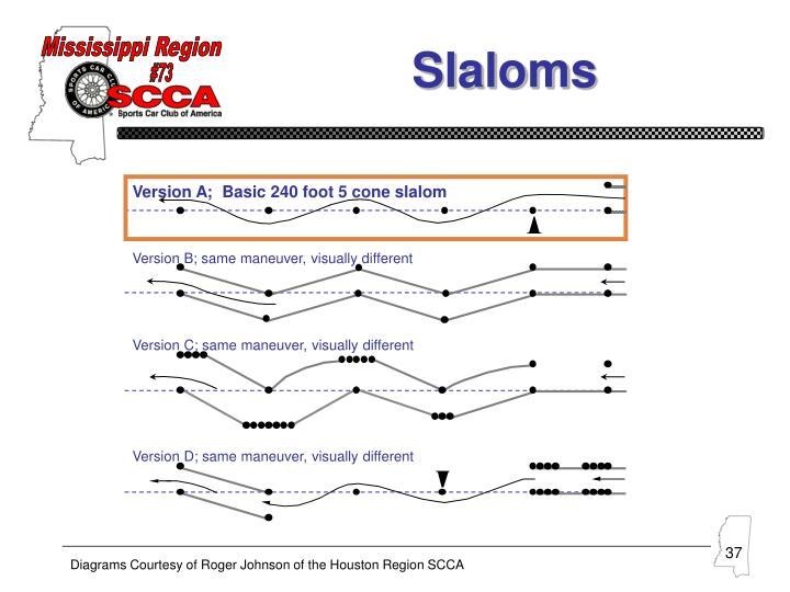Version A;  Basic 240 foot 5 cone slalom