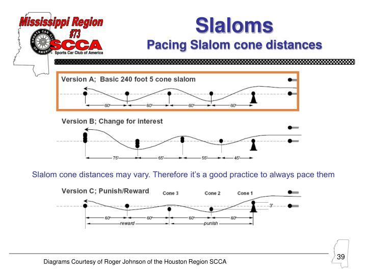 Slaloms