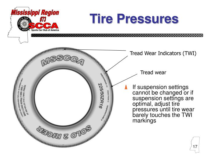 Tire Pressures
