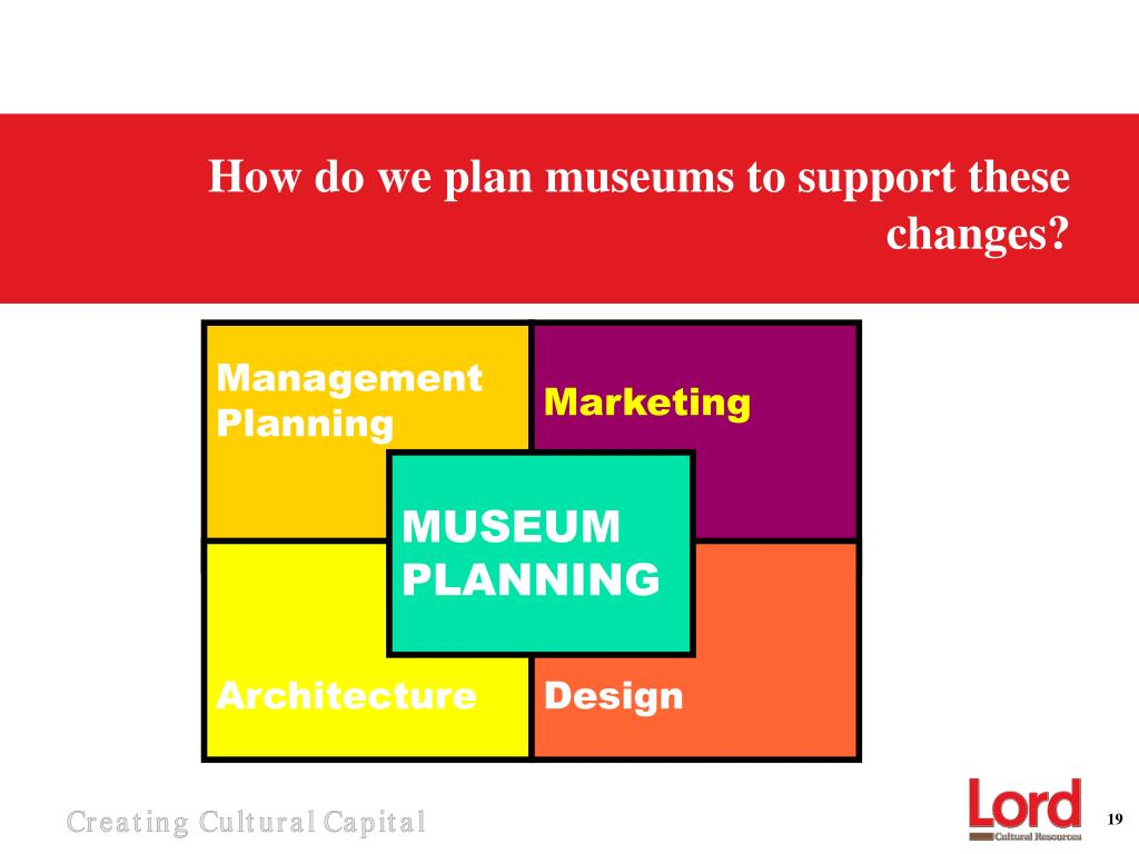 How do we plan museums to support these changes?