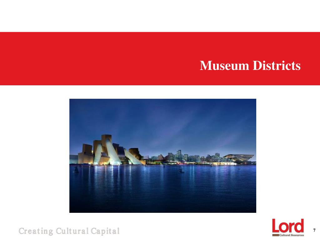 Museum Districts
