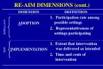 re aim dimensions cont
