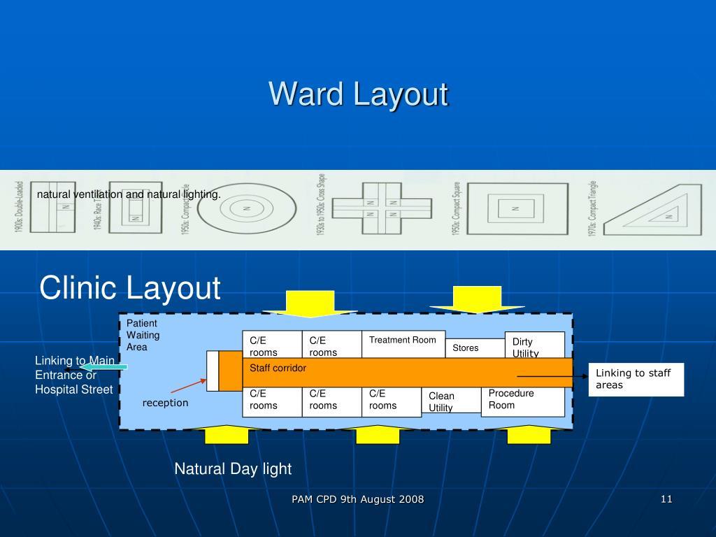 Ward Layout