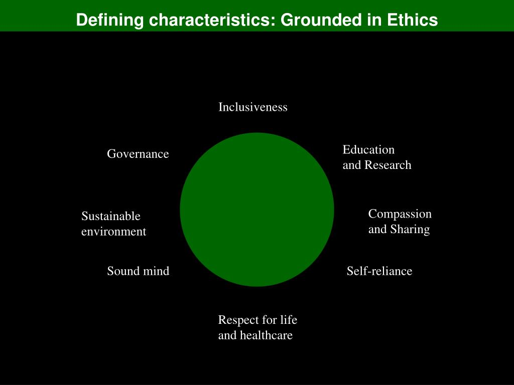Defining characteristics: Grounded in Ethics