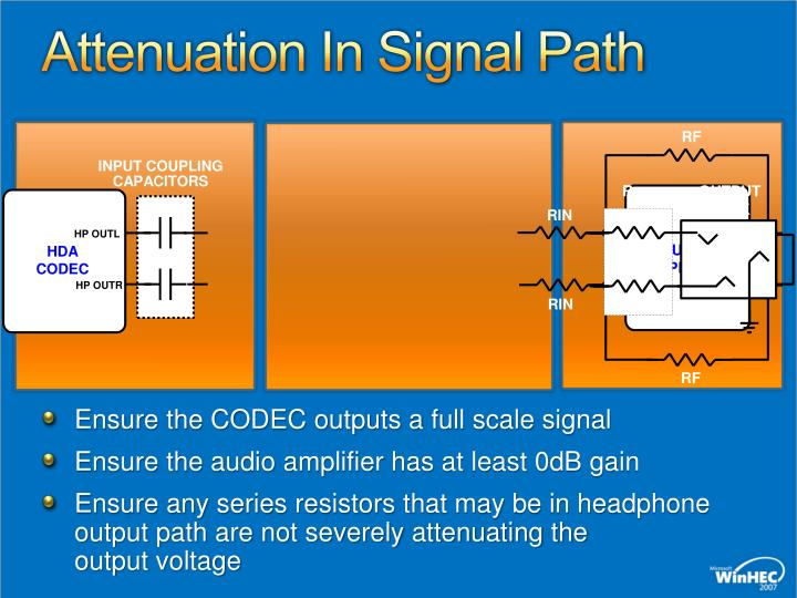 Attenuation In Signal Path