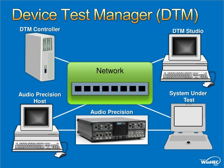 Device Test Manager (DTM)