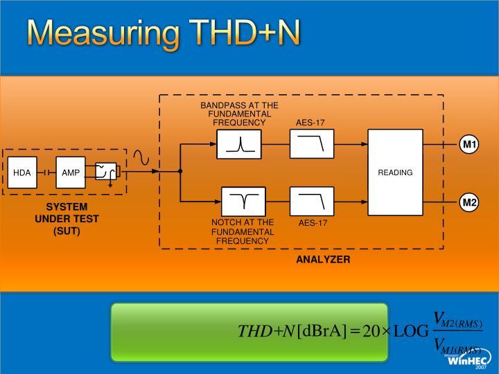 Measuring THD+N
