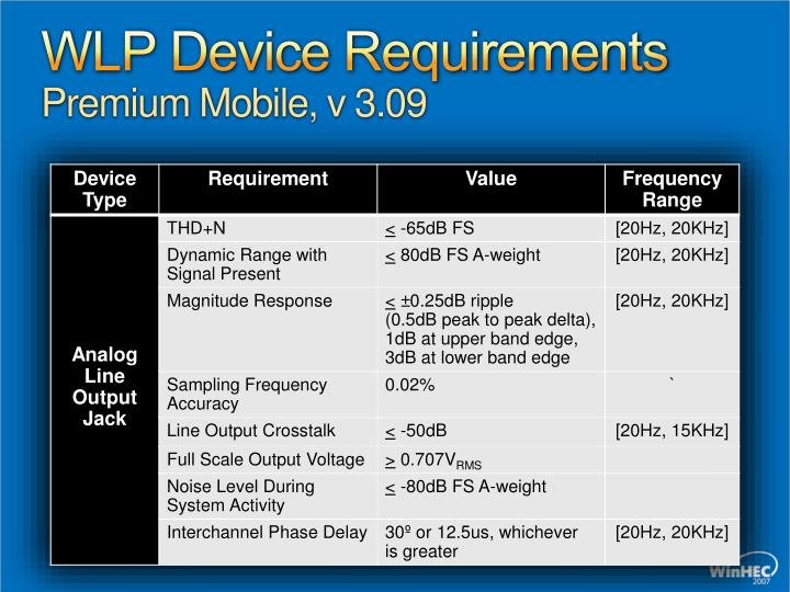 Wlp device requirements premium mobile v 3 09