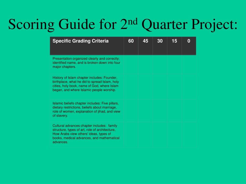 Specific Grading Criteria