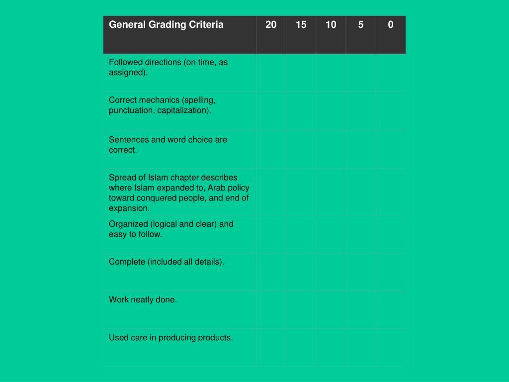 General Grading Criteria