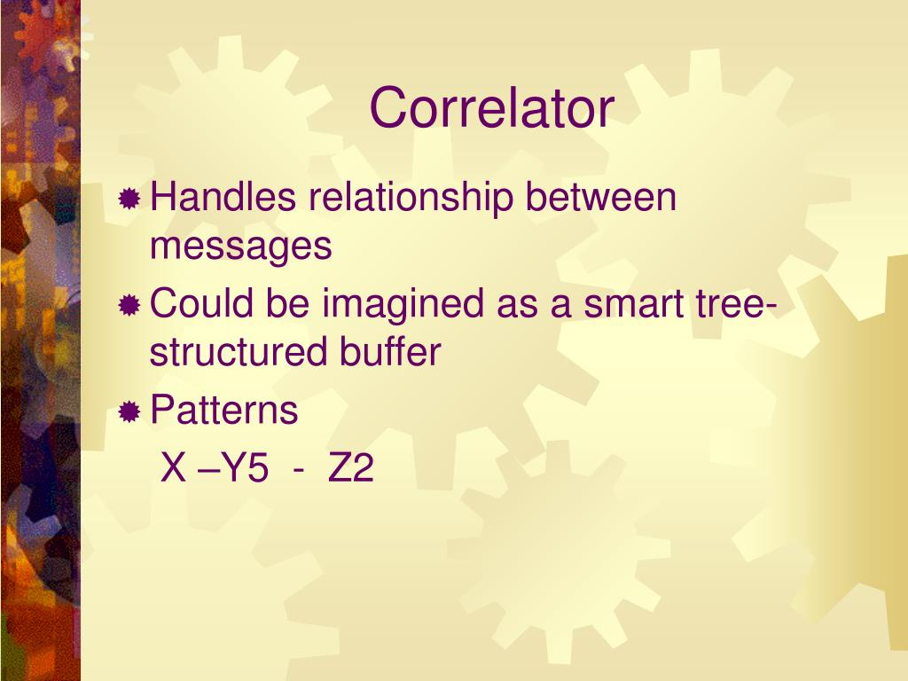 Correlator
