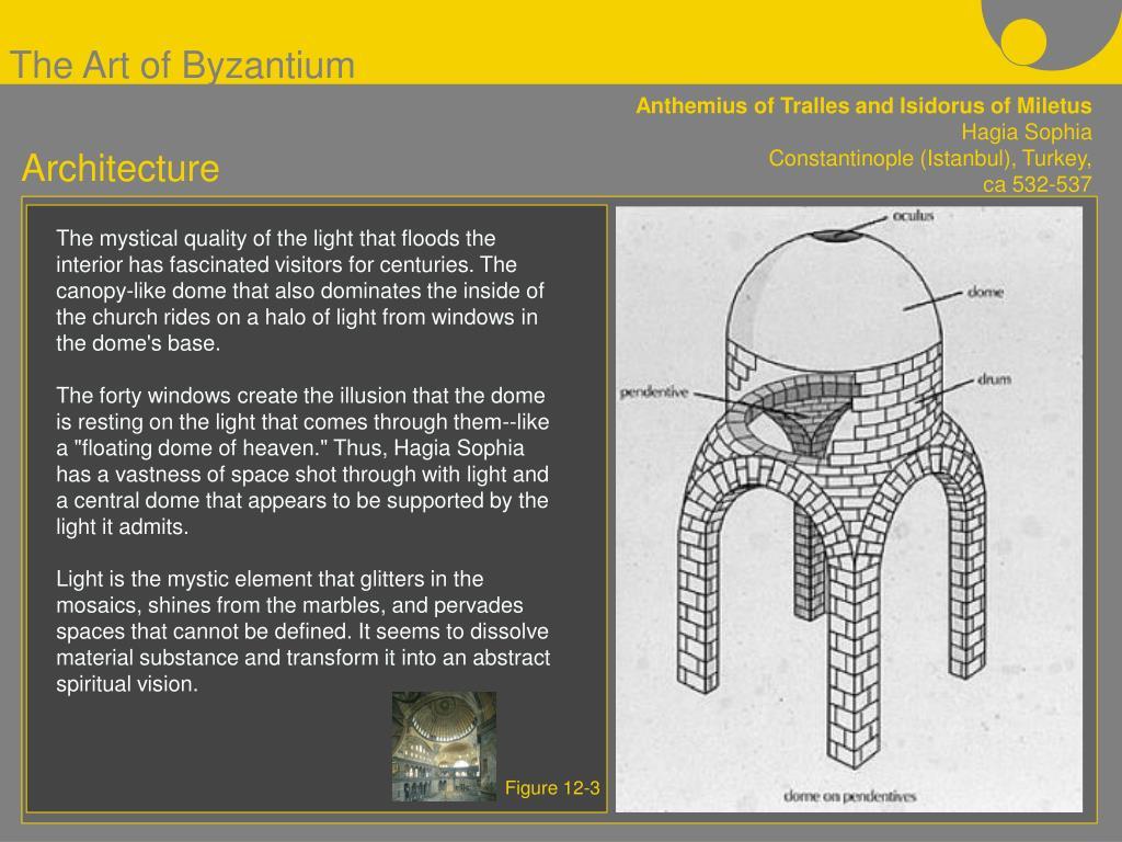 The Art of Byzantium