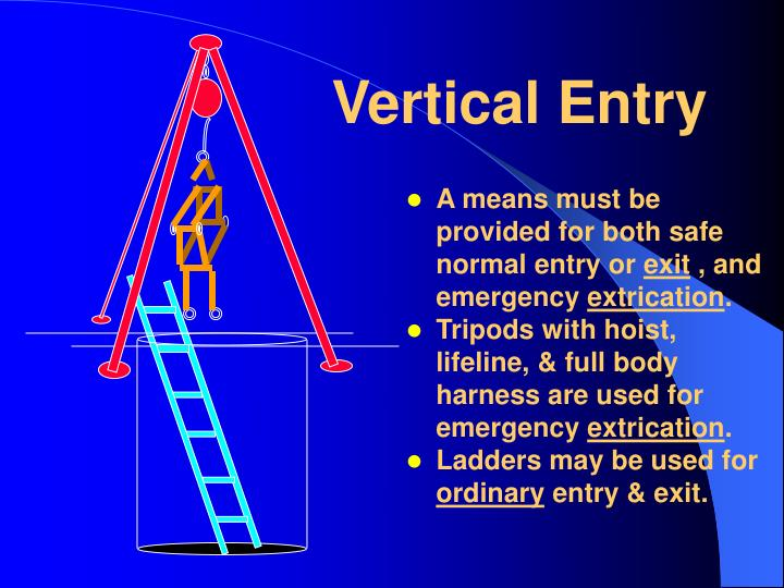 Vertical Entry