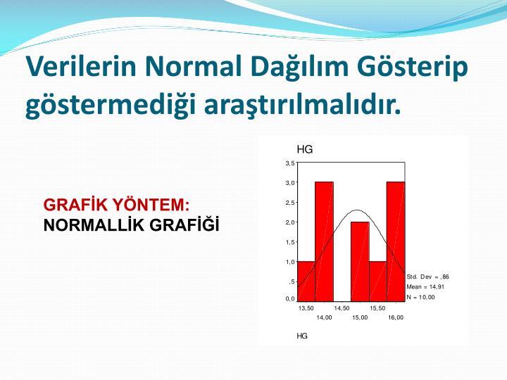 Verilerin Normal Dağılım Gösterip göstermediği araştırılmalıdır.