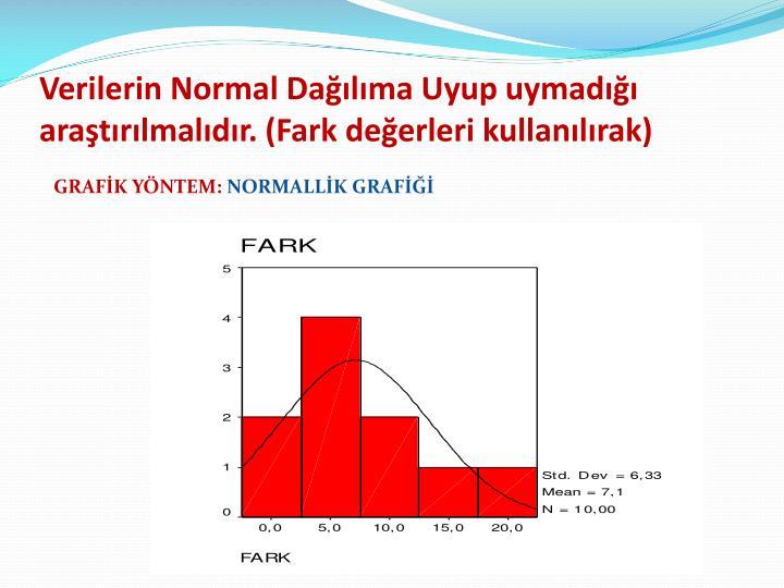 Verilerin Normal Dağılıma Uyup uymadığı araştırılmalıdır. (Fark değerleri kullanılırak)