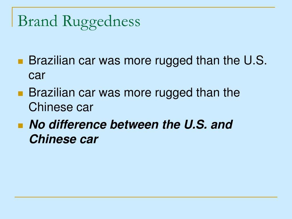 Brand Ruggedness
