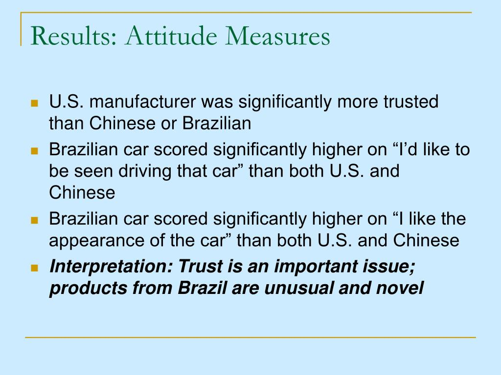 Results: Attitude Measures