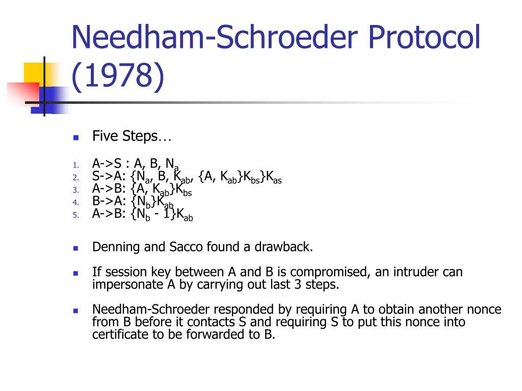 Needham-Schroeder Protocol (1978)