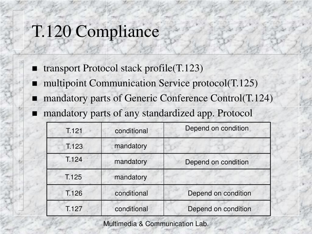 T.120 Compliance