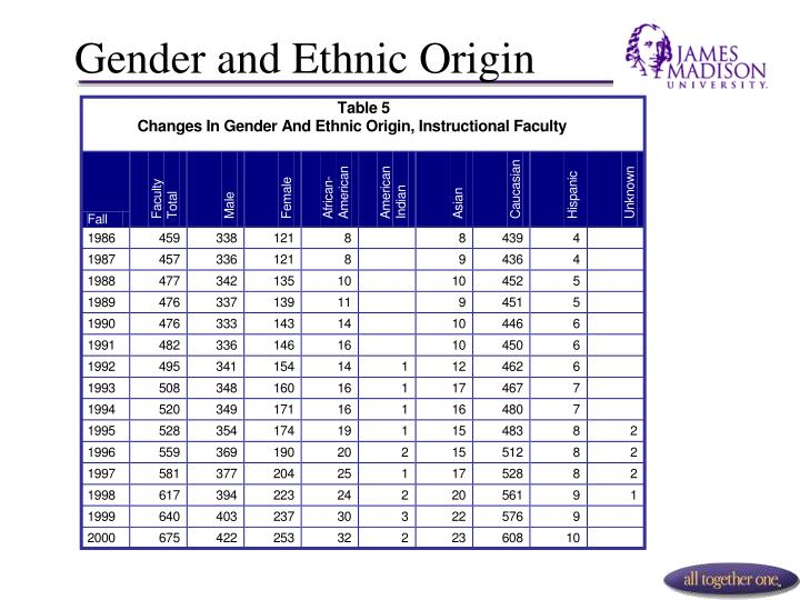 Gender and Ethnic Origin
