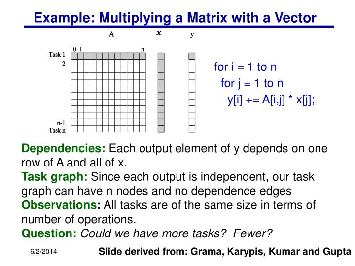 Example: Multiplying a Matrix with a Vector