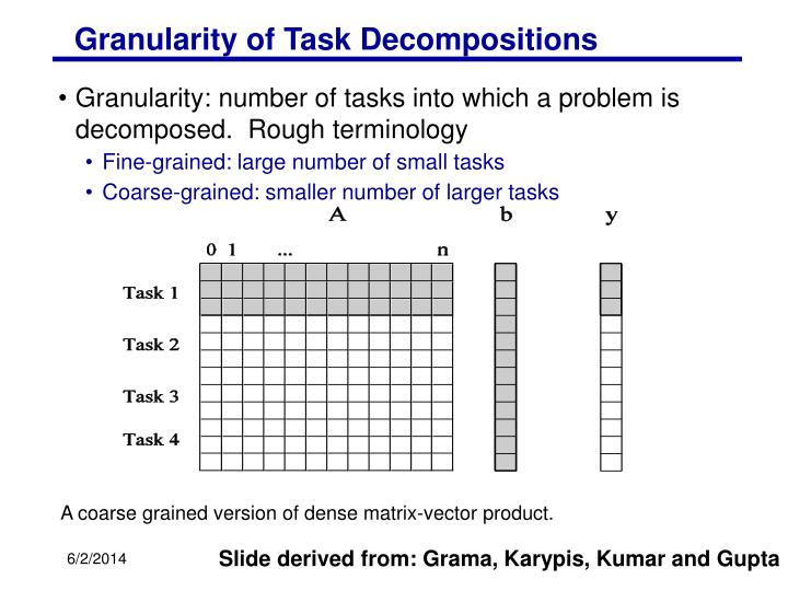 Granularity of Task Decompositions