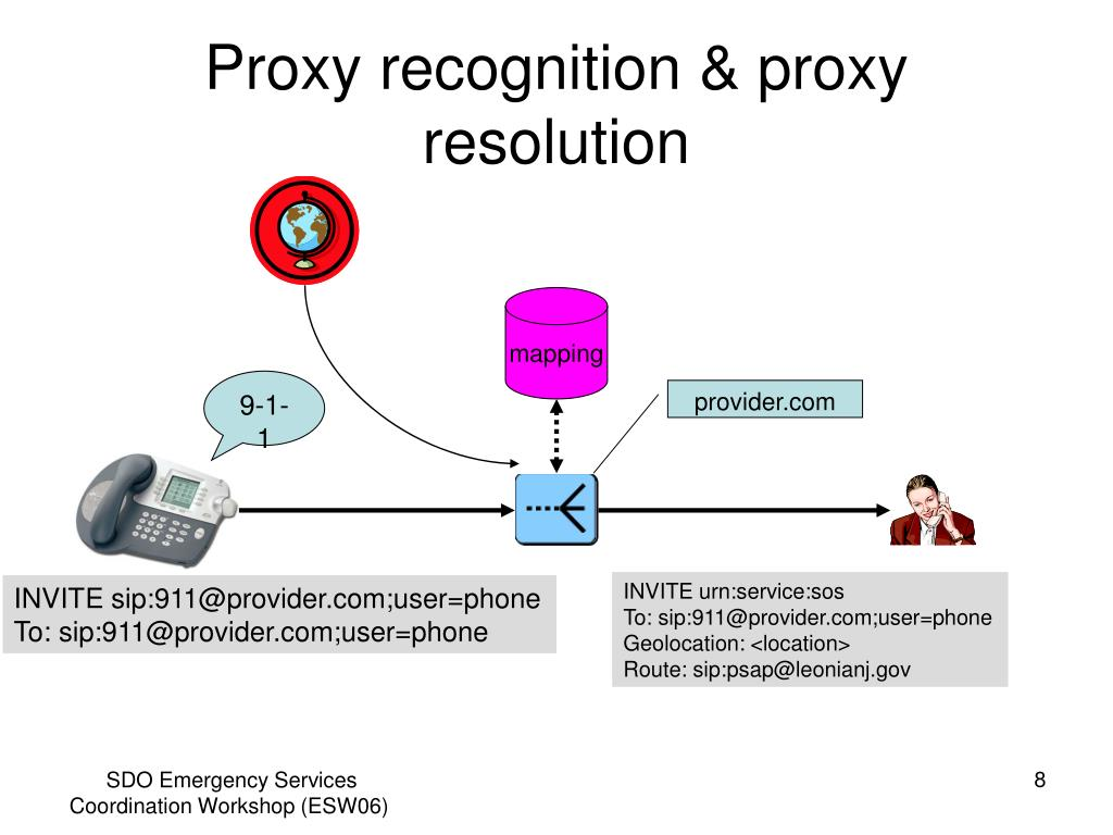 Proxy recognition & proxy resolution