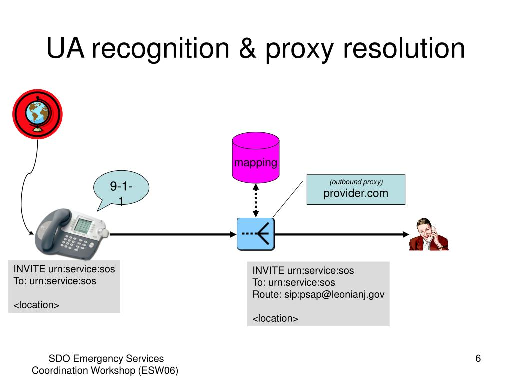 UA recognition & proxy resolution