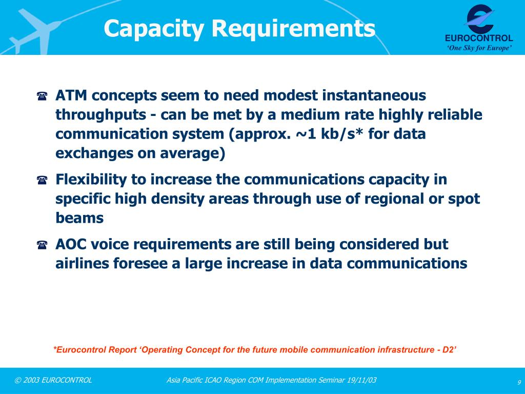Capacity Requirements