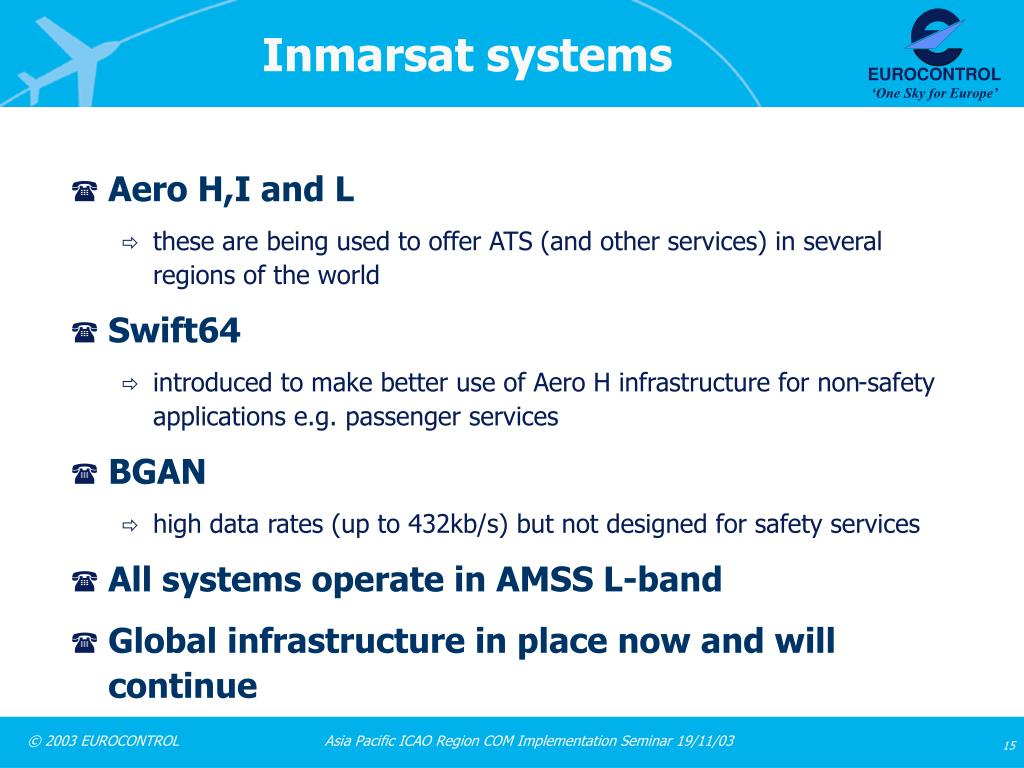 Inmarsat systems